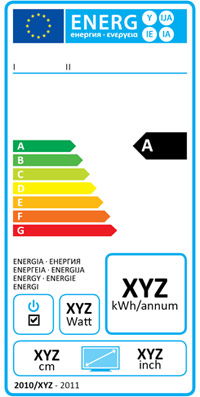 Television ecodesign energy label